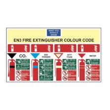 image of EN3 Fire Extinguisher Colour Code Sign